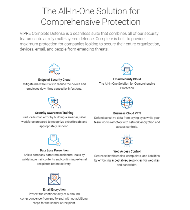 The All in One Solution for Comprehensive Protection